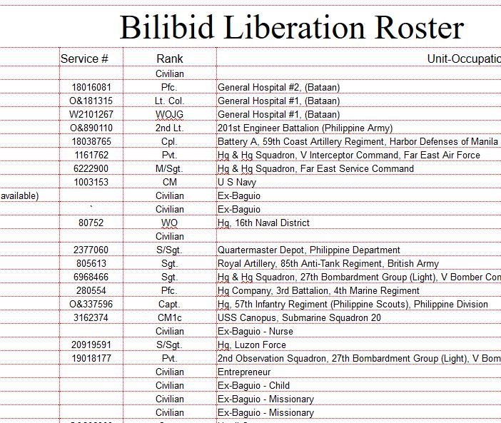 UPDATED 11/7/15: Bilibid Liberation Roster