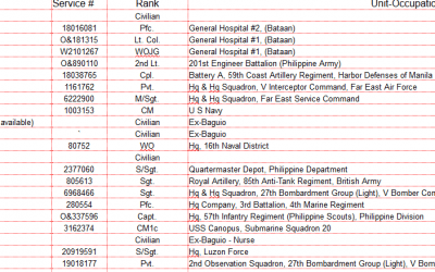 UPDATED 11/7/15: Bilibid Liberation Roster